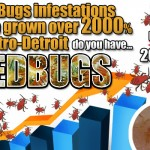 Random image: Bed Bugs in Metro Detroit and Michigan on a Huge Rise